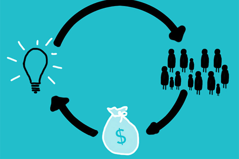 steps for fundraising using crowdfunding